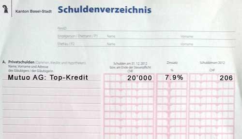 Kredit steuer absetzen